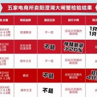 新浪上海独家揭秘:网购阳澄湖大闸蟹存四大猫腻